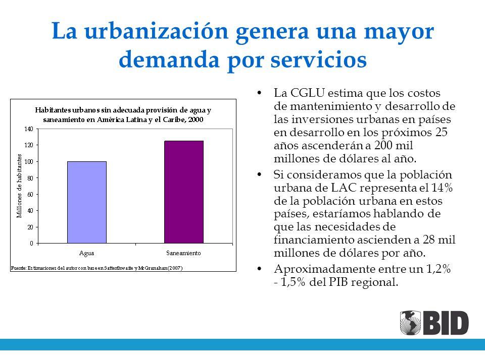 La urbanización genera una mayor demanda por servicios La CGLU estima que los costos de mantenimiento y desarrollo de las inversiones urbanas en países en desarrollo en los próximos 25 años ascenderán a 200 mil millones de dólares al año.