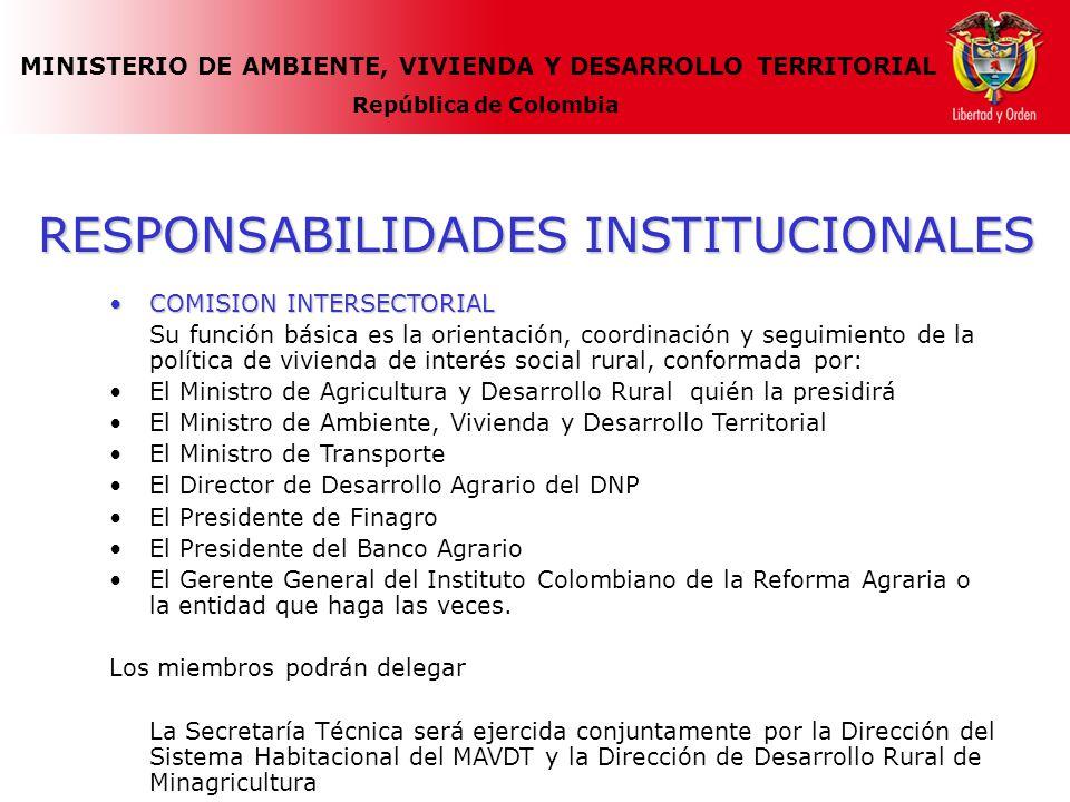 MINISTERIO DE AMBIENTE, VIVIENDA Y DESARROLLO TERRITORIAL República de Colombia COMISION INTERSECTORIALCOMISION INTERSECTORIAL Su función básica es la orientación, coordinación y seguimiento de la política de vivienda de interés social rural, conformada por: El Ministro de Agricultura y Desarrollo Rural quién la presidirá El Ministro de Ambiente, Vivienda y Desarrollo Territorial El Ministro de Transporte El Director de Desarrollo Agrario del DNP El Presidente de Finagro El Presidente del Banco Agrario El Gerente General del Instituto Colombiano de la Reforma Agraria o la entidad que haga las veces.