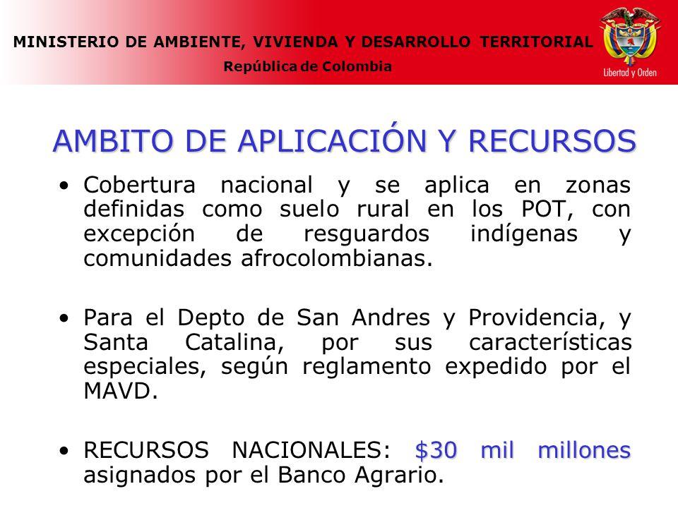 MINISTERIO DE AMBIENTE, VIVIENDA Y DESARROLLO TERRITORIAL República de Colombia AMBITO DE APLICACIÓN Y RECURSOS Cobertura nacional y se aplica en zona