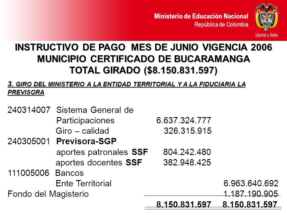 Ministerio de Educación Nacional República de Colombia 3. GIRO DEL MINISTERIO A LA ENTIDAD TERRITORIAL Y A LA FIDUCIARIA LA PREVISORA 240314007 Sistem