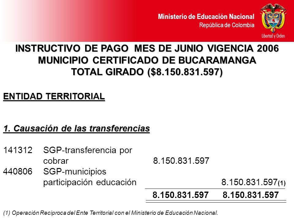 Ministerio de Educación Nacional República de Colombia INSTRUCTIVO DE PAGO MES DE JUNIO VIGENCIA 2006 MUNICIPIO CERTIFICADO DE BUCARAMANGA TOTAL GIRAD