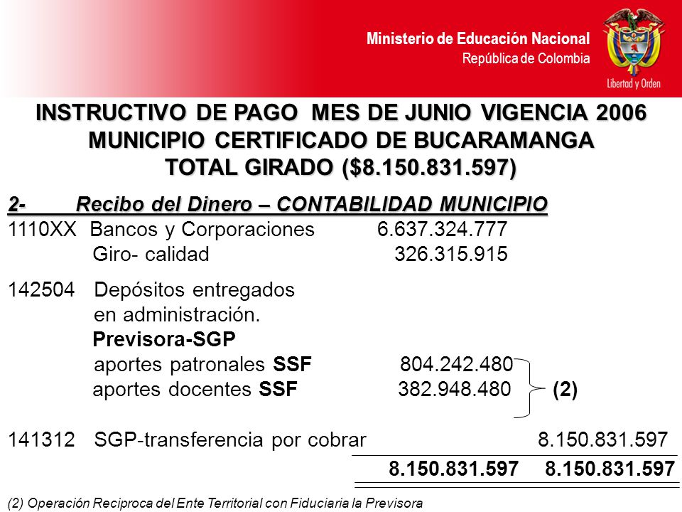 Ministerio de Educación Nacional República de Colombia 142504 Depósitos entregados en administración. Previsora-SGP aportes patronales SSF 804.242.480