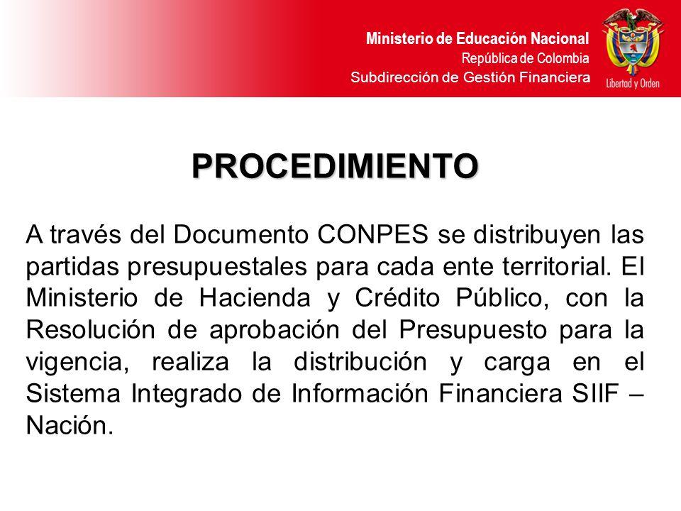 Ministerio de Educación Nacional República de Colombia Subdirección de Gestión Financiera PROCEDIMIENTO A través del Documento CONPES se distribuyen las partidas presupuestales para cada ente territorial.
