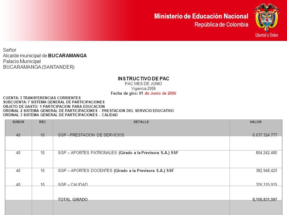 Ministerio de Educación Nacional República de Colombia INSTRUCTIVO DE PAGO MES DE JUNIO VIGENCIA 2006 MUNICIPIO CERTIFICADO DE BUCARAMANGA TOTAL GIRADO ($8.150.831.597) MINISTERIO DE EDUCACION Operaciones en el Ministerio de Educación Nacional 1.