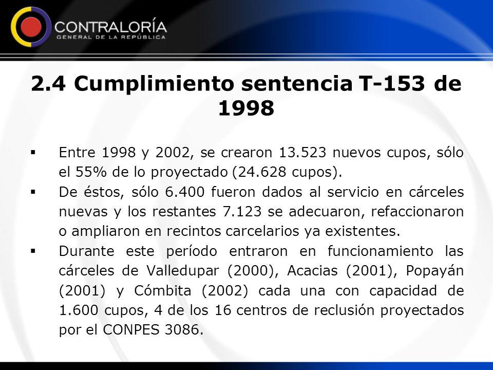 2.4 Cumplimiento sentencia T-153 de 1998 Entre 1998 y 2002, se crearon 13.523 nuevos cupos, sólo el 55% de lo proyectado (24.628 cupos). De éstos, sól