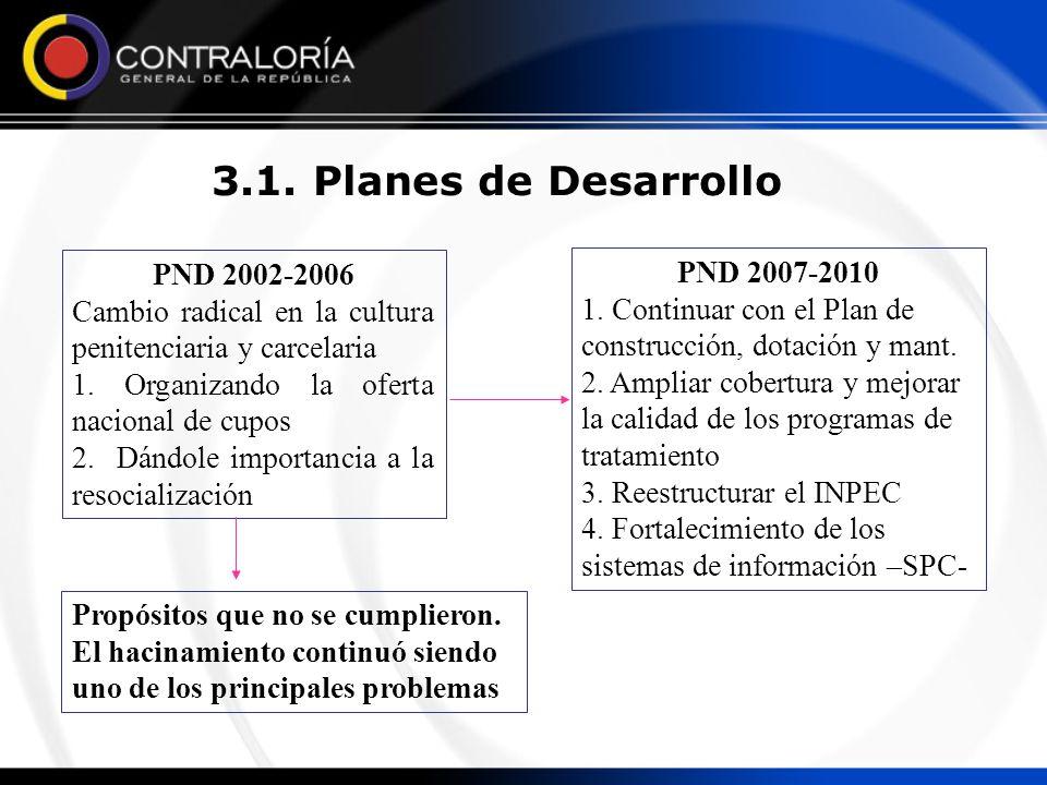 3.1. Planes de Desarrollo PND 2007-2010 1. Continuar con el Plan de construcción, dotación y mant. 2. Ampliar cobertura y mejorar la calidad de los pr