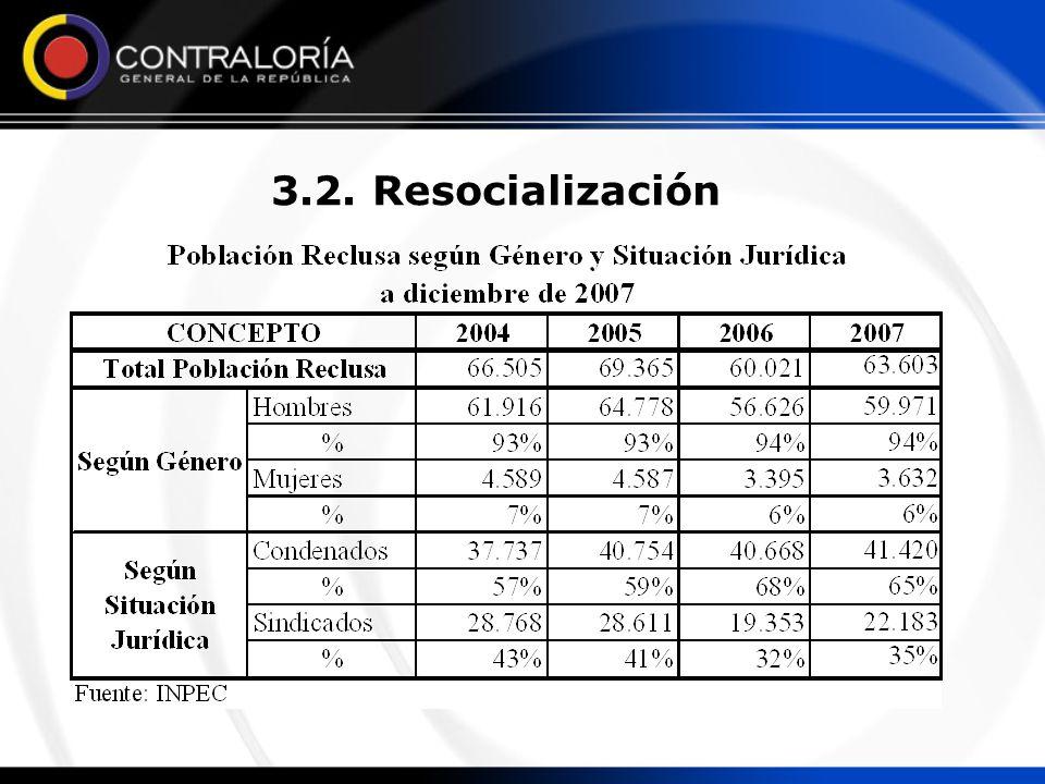 3.2. Resocialización