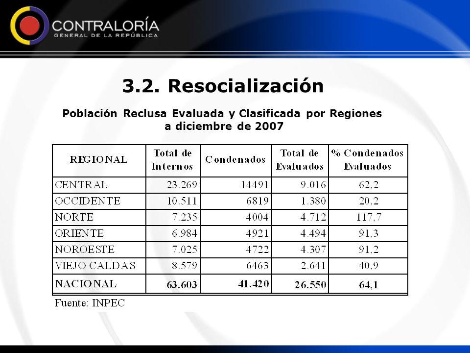 Población Reclusa Evaluada y Clasificada por Regiones a diciembre de 2007