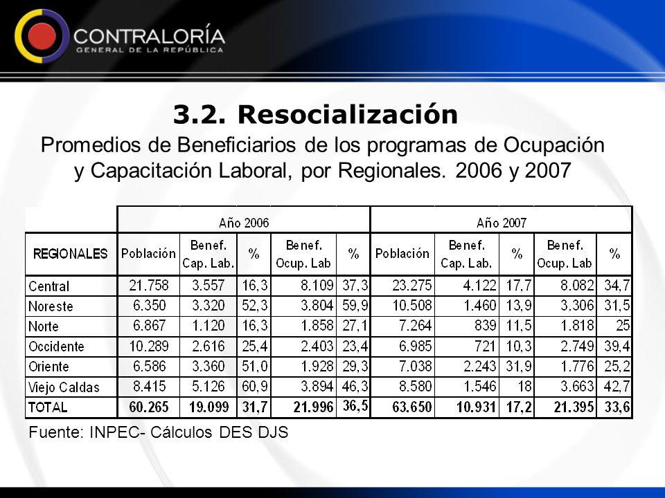 Promedios de Beneficiarios de los programas de Ocupación y Capacitación Laboral, por Regionales. 2006 y 2007 Fuente: INPEC- Cálculos DES DJS 3.2. Reso