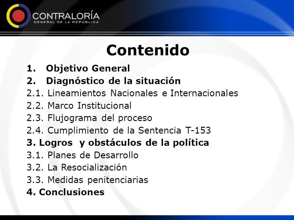 1.Objetivo General 2.Diagnóstico de la situación 2.1. Lineamientos Nacionales e Internacionales 2.2. Marco Institucional 2.3. Flujograma del proceso 2