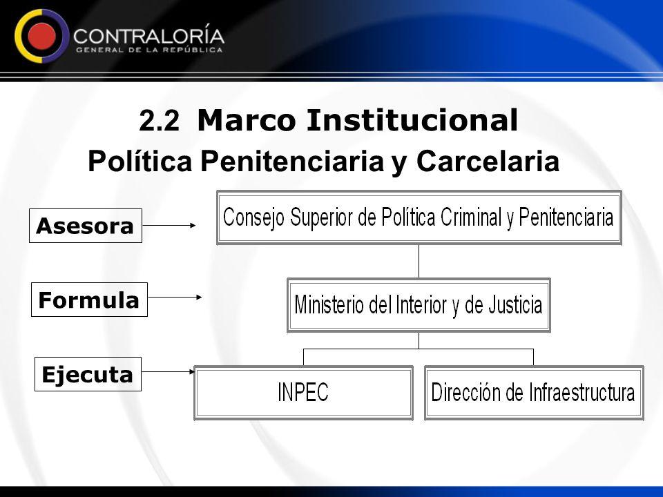 2.2 Marco Institucional Política Penitenciaria y Carcelaria Asesora Formula Ejecuta