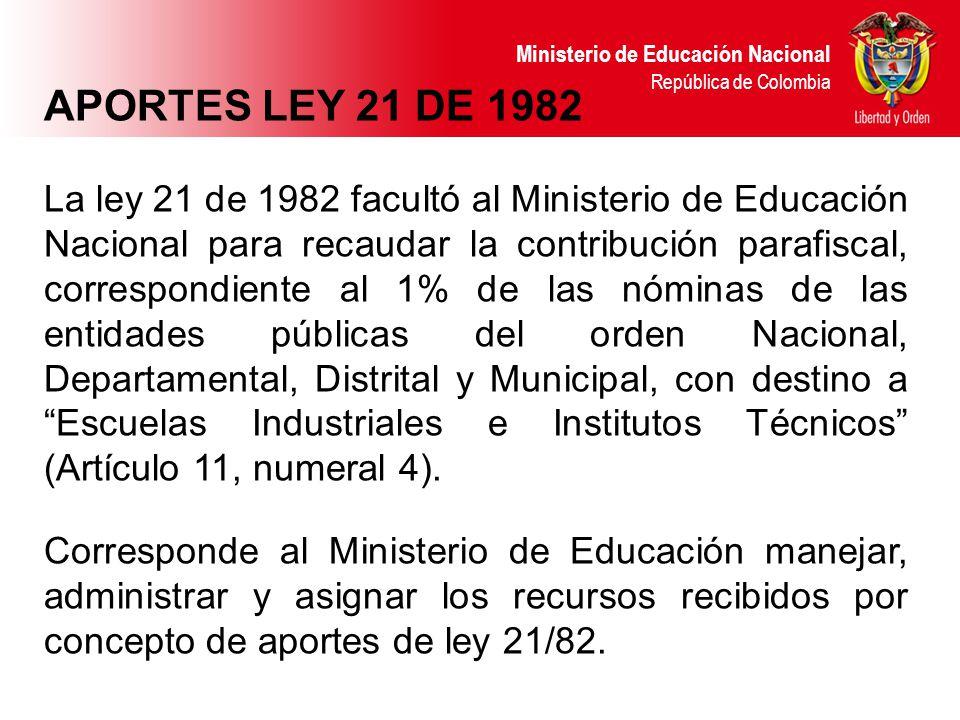 Ministerio de Educación Nacional República de Colombia APORTES LEY 21 DE 1982 La ley 21 de 1982 facultó al Ministerio de Educación Nacional para recau
