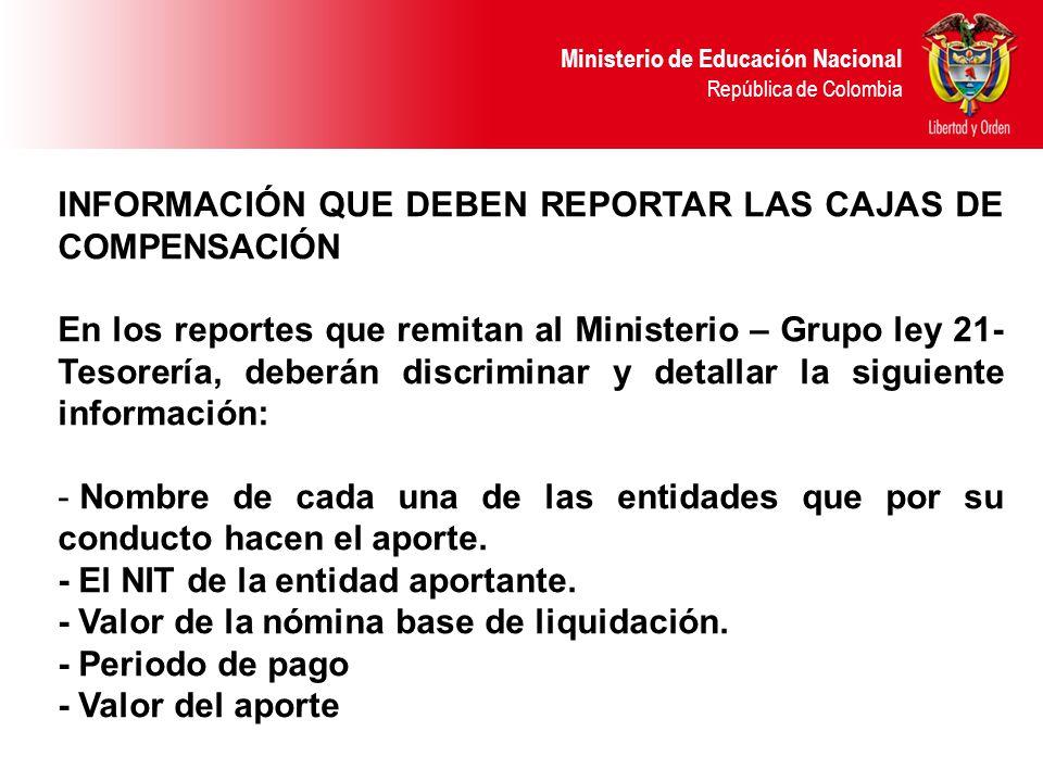 Ministerio de Educación Nacional República de Colombia INFORMACIÓN QUE DEBEN REPORTAR LAS CAJAS DE COMPENSACIÓN En los reportes que remitan al Ministe
