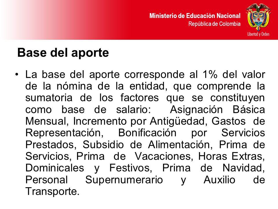 Ministerio de Educación Nacional República de Colombia Base del aporte La base del aporte corresponde al 1% del valor de la nómina de la entidad, que