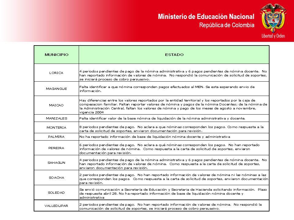 Ministerio de Educación Nacional República de Colombia Por favor enviar sus informes al Grupo Ley 21- Tesorería del Ministerio de Educación Nacional o al siguiente correo electrónico: aportesley21@mineducacion.gov.co O comunicarse al teléfono: 222 2800 Extensión 4311 -4308.