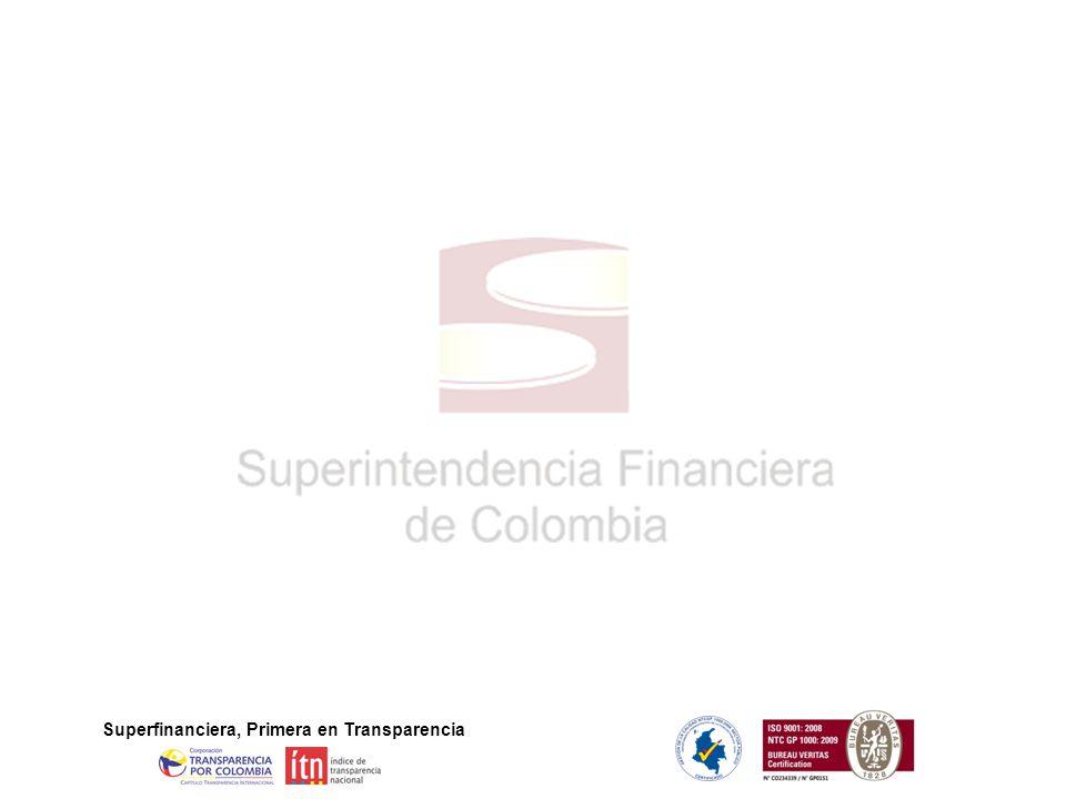 Superfinanciera, Primera en Transparencia 12 Establecimientos de crédito En 2012 la actividad de los establecimientos de crédito (EC) continúa presentando una destacable dinámica en términos de su ritmo de crecimiento anual.