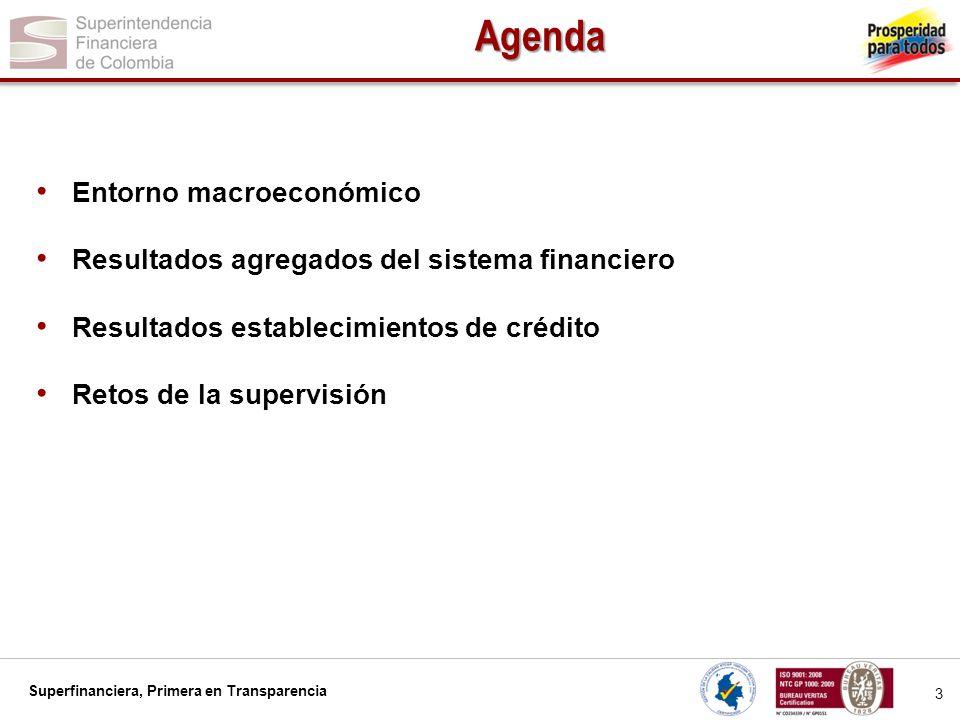 Superfinanciera, Primera en Transparencia 4 Entorno macroeconómico La economía colombiana sigue registrando un crecimiento sostenido respaldado principalmente por el sector minero, el de transporte y comunicaciones.