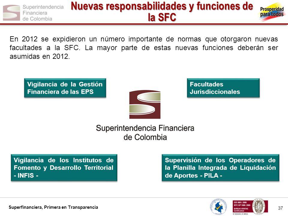 Superfinanciera, Primera en Transparencia 37 Nuevas responsabilidades y funciones de la SFC En 2012 se expidieron un número importante de normas que o