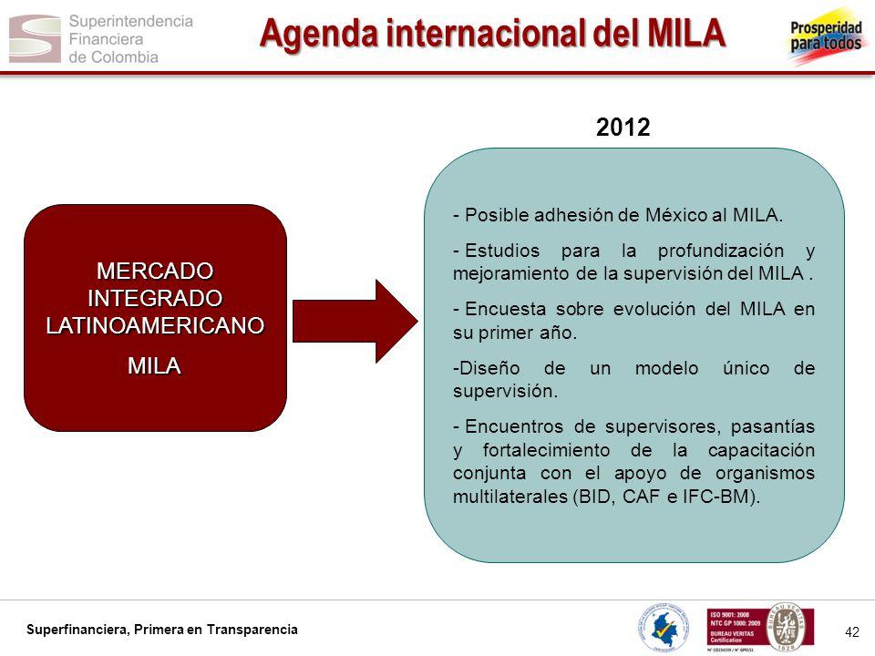 Superfinanciera, Primera en Transparencia 42 Agenda internacional del MILA MERCADO INTEGRADO LATINOAMERICANO MILA - Posible adhesión de México al MILA