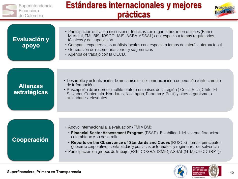 Superfinanciera, Primera en Transparencia 45 Estándares internacionales y mejores prácticas Participación activa en discusiones técnicas con organismo