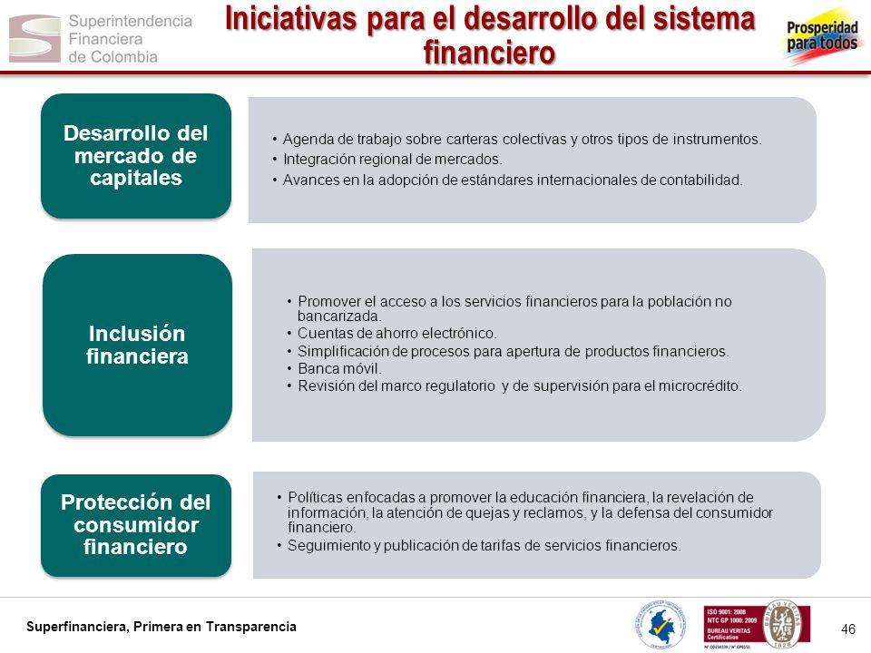 Superfinanciera, Primera en Transparencia 46 Iniciativas para el desarrollo del sistema financiero Agenda de trabajo sobre carteras colectivas y otros