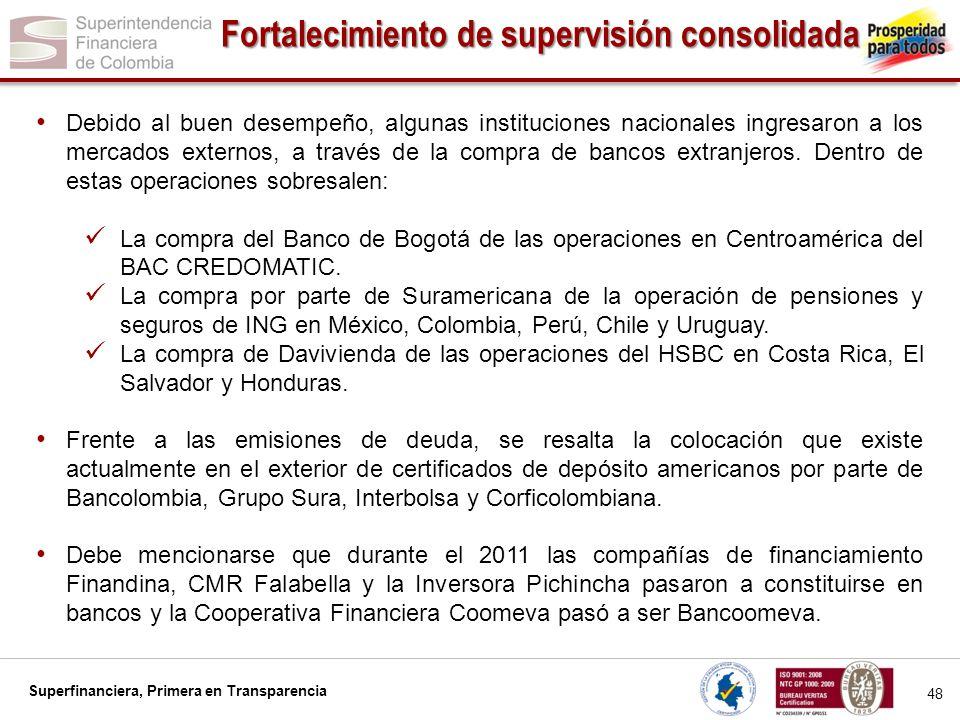 Superfinanciera, Primera en Transparencia 48 Fortalecimiento de supervisión consolidada Debido al buen desempeño, algunas instituciones nacionales ing