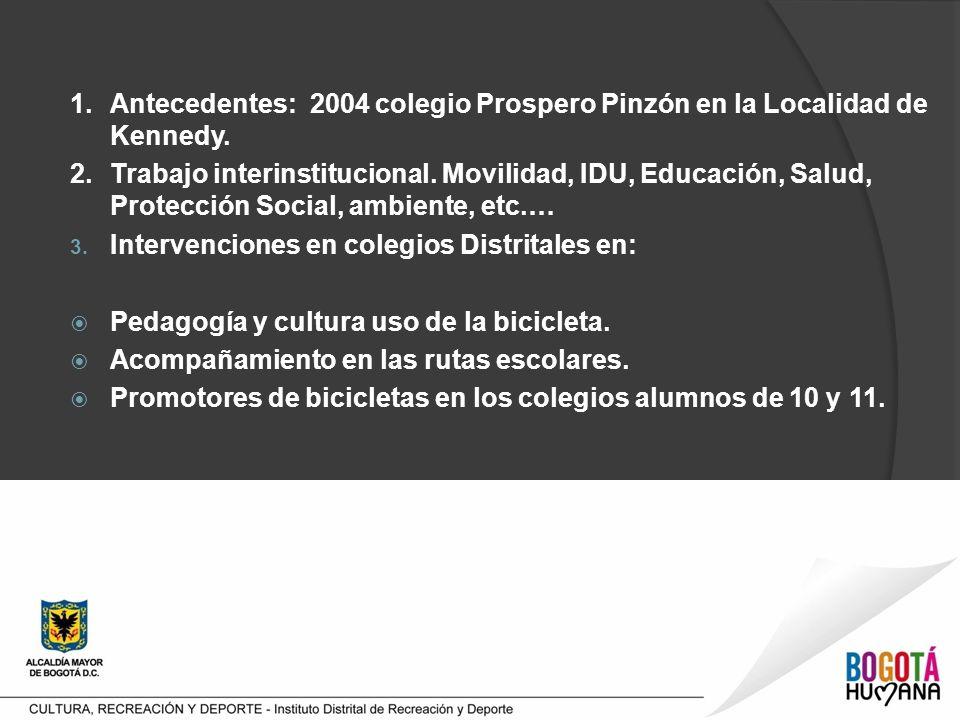 1.Antecedentes: 2004 colegio Prospero Pinzón en la Localidad de Kennedy. 2.Trabajo interinstitucional. Movilidad, IDU, Educación, Salud, Protección So