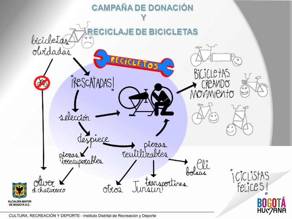 CAMPAÑA DE DONACIÓN Y RECICLAJE DE BICICLETAS