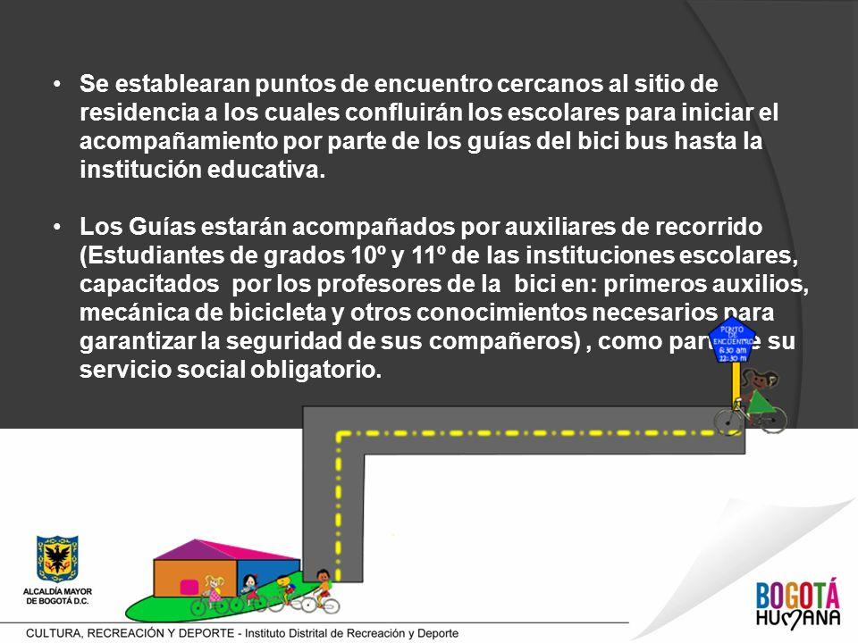 Se establearan puntos de encuentro cercanos al sitio de residencia a los cuales confluirán los escolares para iniciar el acompañamiento por parte de los guías del bici bus hasta la institución educativa.