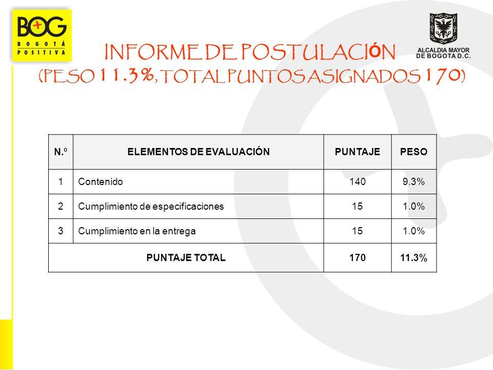 INFORME DE POSTULACI Ó N (PESO 11.3%, TOTAL PUNTOS ASIGNADOS 170 ) N.ºELEMENTOS DE EVALUACIÓNPUNTAJEPESO 1Contenido1409.3% 2Cumplimiento de especifica