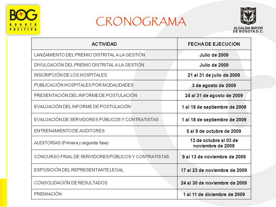 CRONOGRAMA ACTIVIDADFECHA DE EJECUCIÓN LANZAMIENTO DEL PREMIO DISTRITAL A LA GESTIÓN Julio de 2009 DIVULGACIÓN DEL PREMIO DISTRITAL A LA GESTIÓN Julio