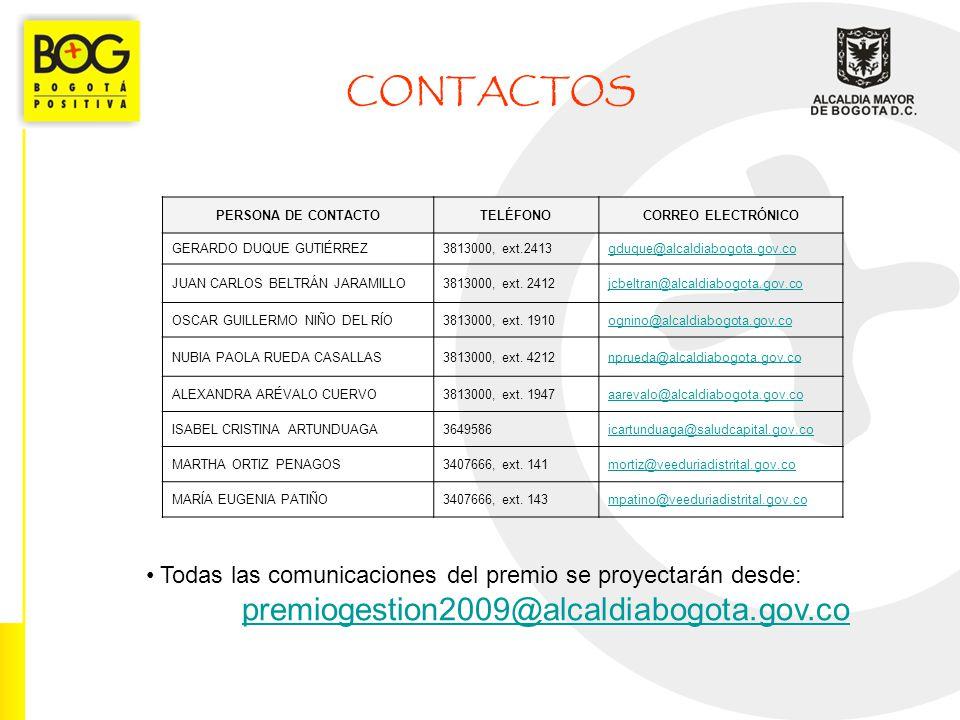 CONTACTOS PERSONA DE CONTACTOTELÉFONOCORREO ELECTRÓNICO GERARDO DUQUE GUTIÉRREZ3813000, ext.2413gduque@alcaldiabogota.gov.co JUAN CARLOS BELTRÁN JARAM