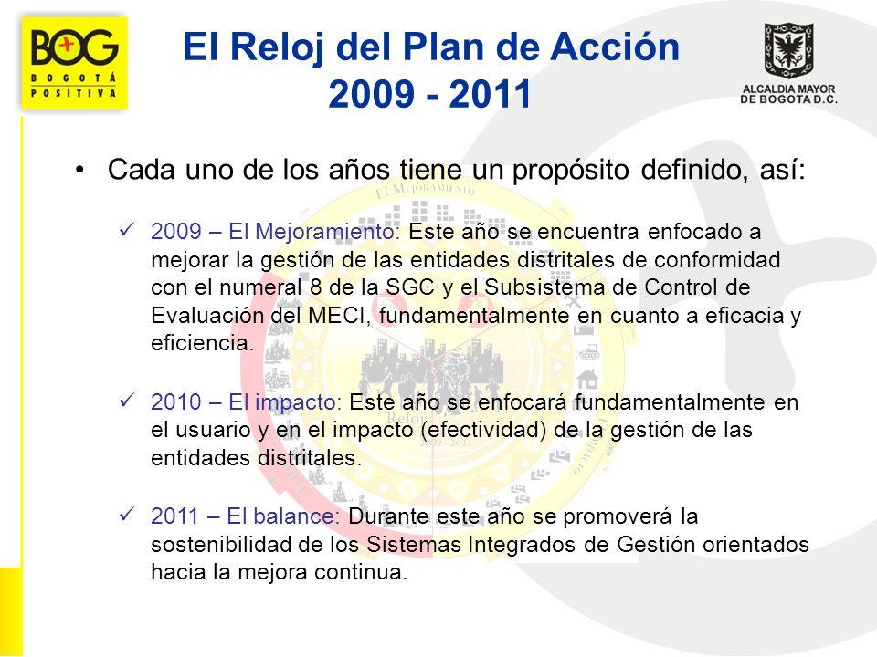 El Reloj del Plan de Acción 2009 - 2011 Cada uno de los años tiene un propósito definido, así: 2009 – El Mejoramiento: Este año se encuentra enfocado