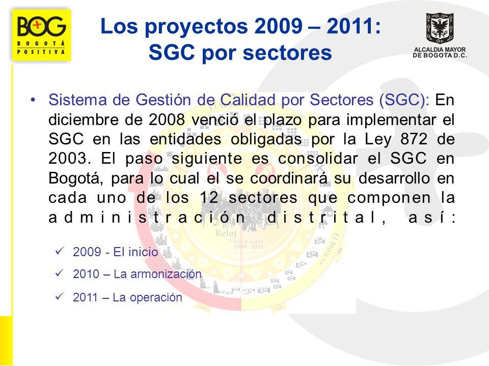 Los proyectos 2009 – 2011: SGC por sectores Sistema de Gestión de Calidad por Sectores (SGC): En diciembre de 2008 venció el plazo para implementar el