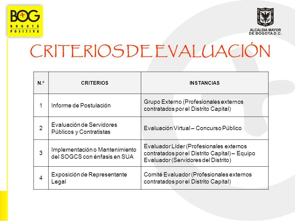 CRITERIOS DE EVALUACIÓN N.ºCRITERIOSINSTANCIAS 1Informe de Postulación Grupo Externo (Profesionales externos contratados por el Distrito Capital) 2 Ev