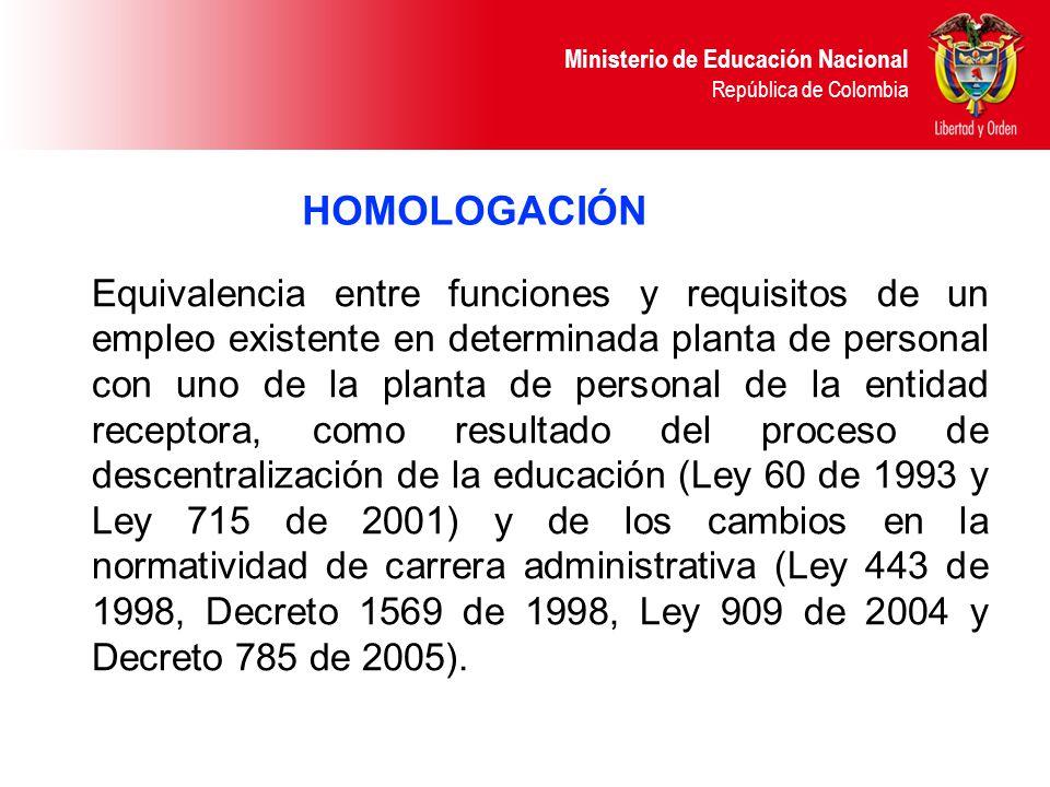 Ministerio de Educación Nacional República de Colombia HOMOLOGACIÓN Equivalencia entre funciones y requisitos de un empleo existente en determinada pl