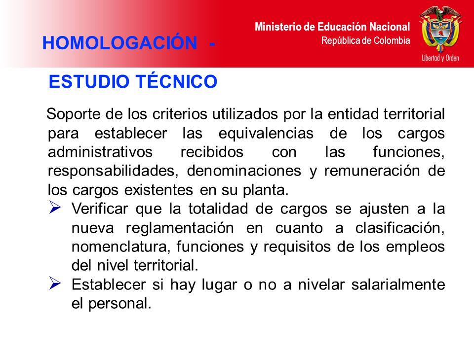 Ministerio de Educación Nacional República de Colombia Soporte de los criterios utilizados por la entidad territorial para establecer las equivalencia