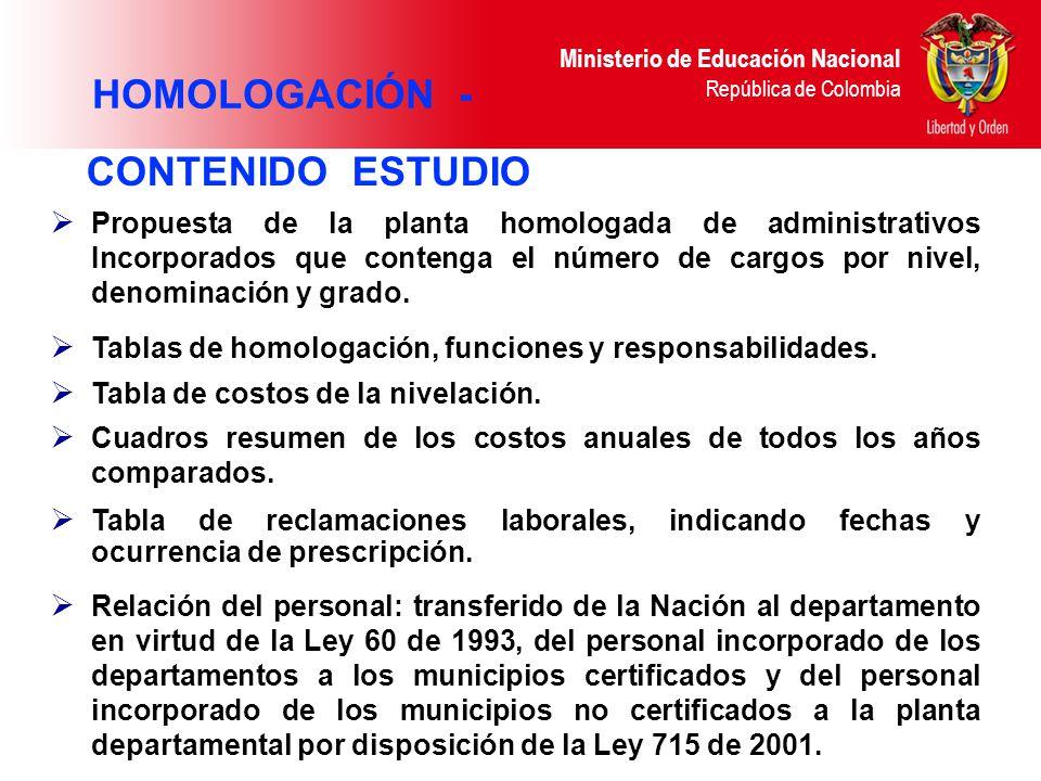 Ministerio de Educación Nacional República de Colombia Propuesta de la planta homologada de administrativos Incorporados que contenga el número de car