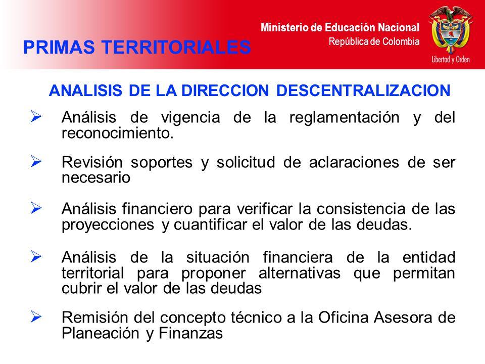 Ministerio de Educación Nacional República de Colombia Análisis de vigencia de la reglamentación y del reconocimiento. Revisión soportes y solicitud d