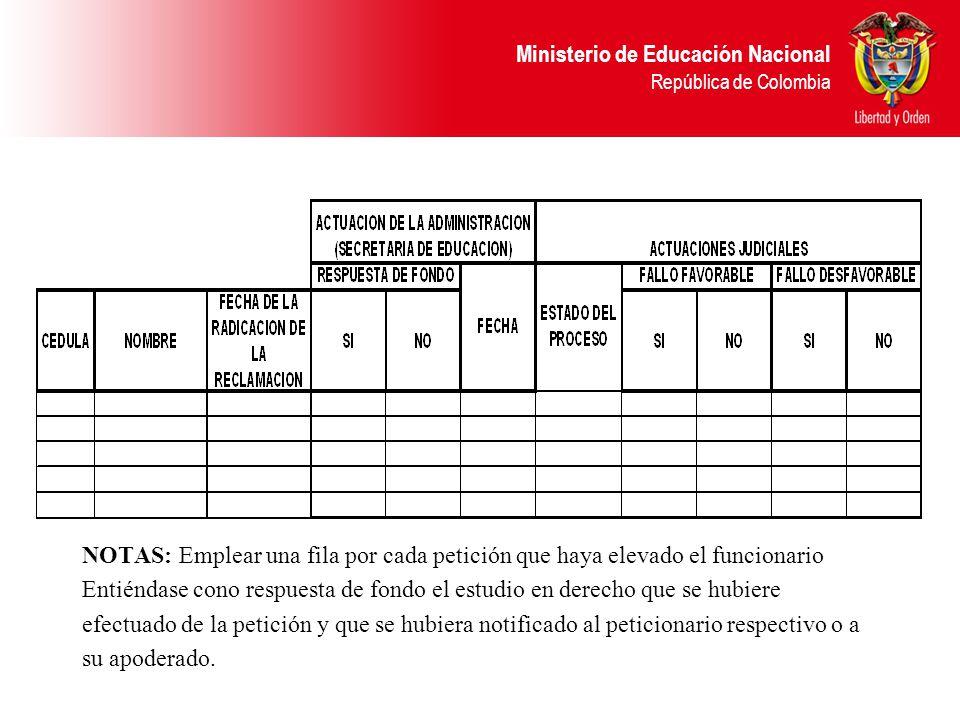 Ministerio de Educación Nacional República de Colombia NOTAS: Emplear una fila por cada petición que haya elevado el funcionario Entiéndase cono respu