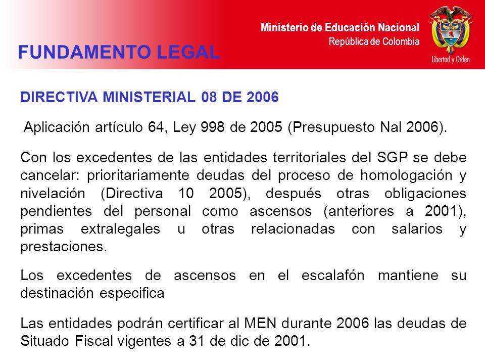 Ministerio de Educación Nacional República de Colombia DIRECTIVA MINISTERIAL 08 DE 2006 Aplicación artículo 64, Ley 998 de 2005 (Presupuesto Nal 2006)