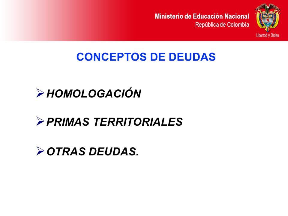 Ministerio de Educación Nacional República de Colombia CONCEPTOS DE DEUDAS HOMOLOGACIÓN PRIMAS TERRITORIALES OTRAS DEUDAS.