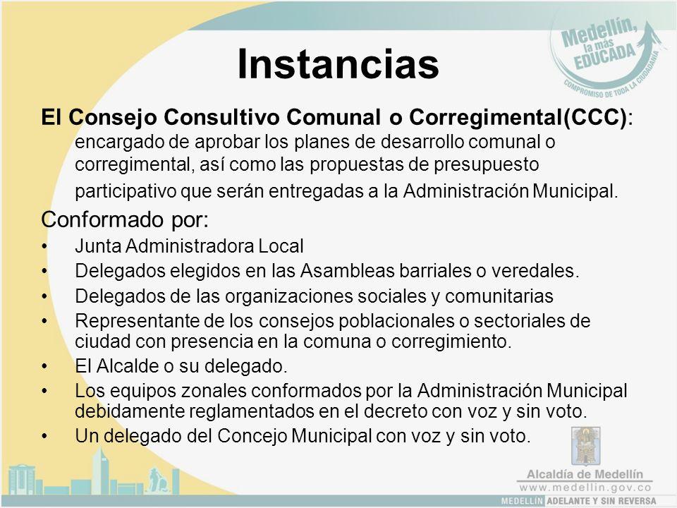 Instancias El Consejo Consultivo Comunal o Corregimental(CCC): encargado de aprobar los planes de desarrollo comunal o corregimental, así como las propuestas de presupuesto participativo que serán entregadas a la Administración Municipal.