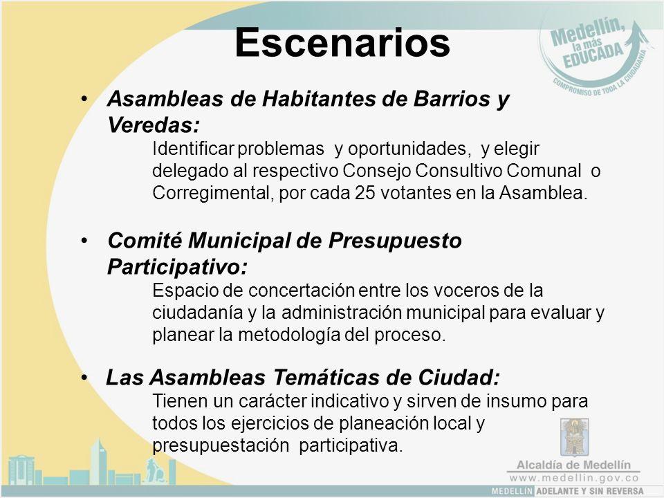 Escenarios Asambleas de Habitantes de Barrios y Veredas: Identificar problemas y oportunidades, y elegir delegado al respectivo Consejo Consultivo Comunal o Corregimental, por cada 25 votantes en la Asamblea.