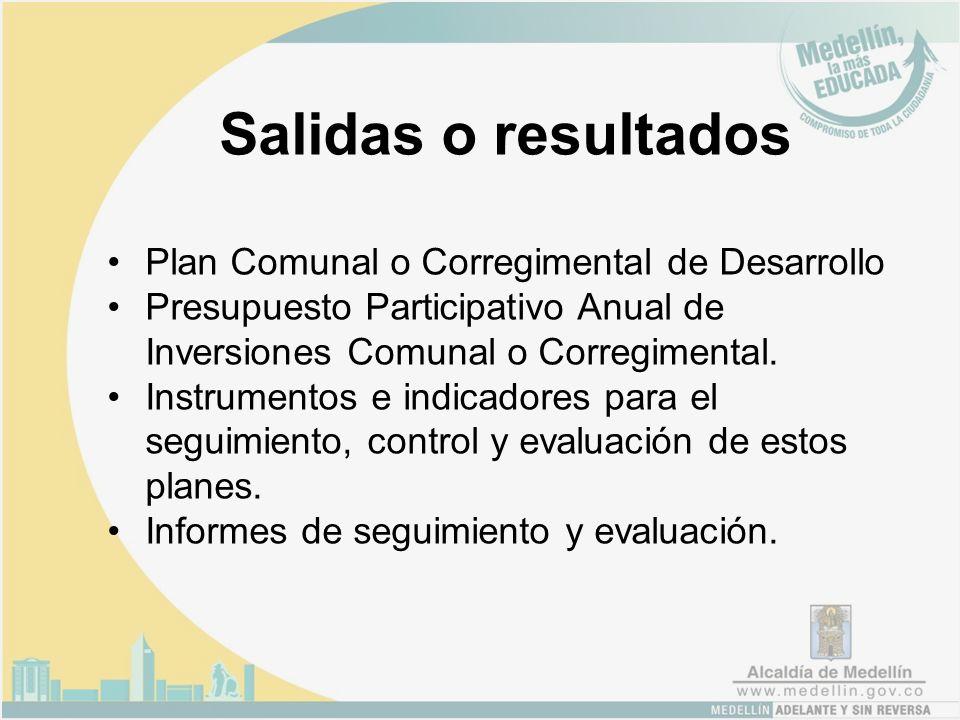 Salidas o resultados Plan Comunal o Corregimental de Desarrollo Presupuesto Participativo Anual de Inversiones Comunal o Corregimental.
