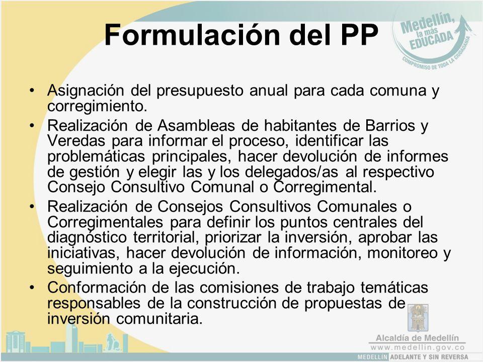 Formulación del PP Asignación del presupuesto anual para cada comuna y corregimiento.