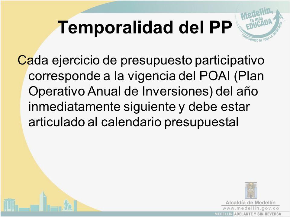 Temporalidad del PP Cada ejercicio de presupuesto participativo corresponde a la vigencia del POAI (Plan Operativo Anual de Inversiones) del año inmediatamente siguiente y debe estar articulado al calendario presupuestal