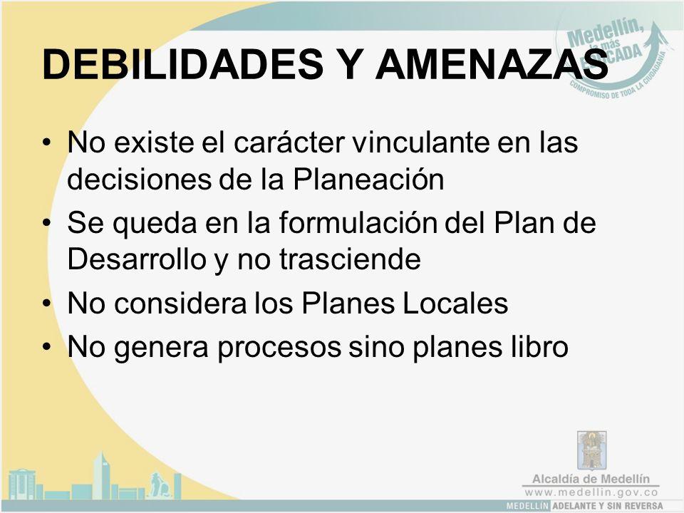 DEBILIDADES Y AMENAZAS No existe el carácter vinculante en las decisiones de la Planeación Se queda en la formulación del Plan de Desarrollo y no trasciende No considera los Planes Locales No genera procesos sino planes libro
