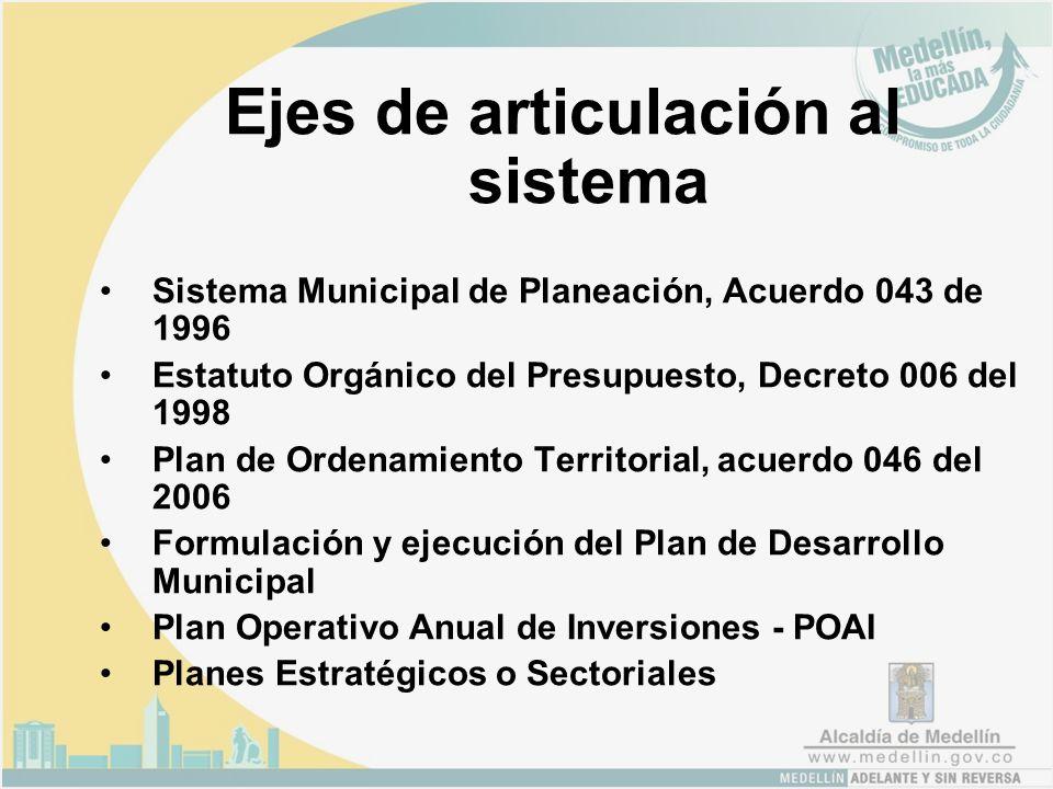 Ejes de articulación al sistema Sistema Municipal de Planeación, Acuerdo 043 de 1996 Estatuto Orgánico del Presupuesto, Decreto 006 del 1998 Plan de Ordenamiento Territorial, acuerdo 046 del 2006 Formulación y ejecución del Plan de Desarrollo Municipal Plan Operativo Anual de Inversiones - POAI Planes Estratégicos o Sectoriales