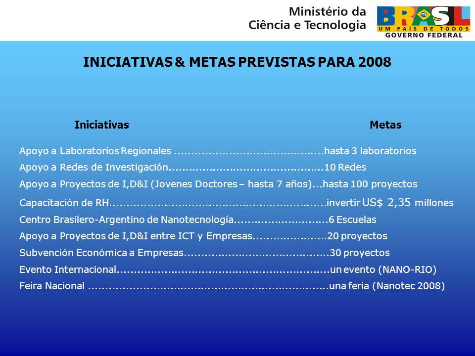 INICIATIVAS & METAS PREVISTAS PARA 2008 Apoyo a Laboratorios Regionales............................................hasta 3 laboratorios Apoyo a Redes